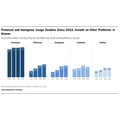Mobile Messaging and Social Media 2015 | Pew Research Center
