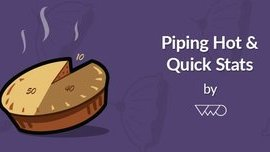 100 Quick And Snackable eCommerce Statistics