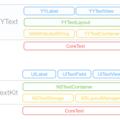 [簡] 專訪 YYKit 作者 - 在 Github 上超過 2000 個 star 的開源專案