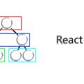 [簡] 不可思議的 React diff 演算法