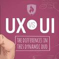 [繁] 除了 UI UX,還有哪種設計師?