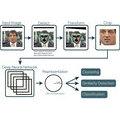 [英] 開源臉部辨識系統:OpenFace