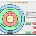 A detailed guide on developing Android apps using the Clean Architecture pattern