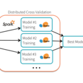 [英] Auto-scaling scikit-learn with Spark