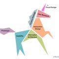 Building an enterprise UX team - InVision Blog