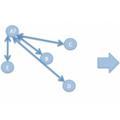 [英] 2 Highly Effective Ways to Estimate User Location in Social Media
