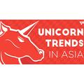 [英] 過去五年亞洲有哪些新創獨角獸?
