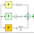 [簡] 如何通俗地解釋 PID 參數整定?
