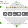There Are No Secrets to Zipcar's Journey Map Success