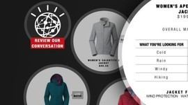 Watson Takes On eCommerce With The North Face