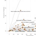 [英] How aSmall Data-Viz Tweak Can Tell a Radically Different Data Story
