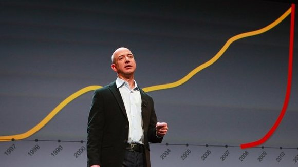 Charts showing Amazon's $275 billion business - Business Insider