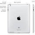 為什麼 iPad 需要 USB ?