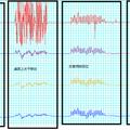 [簡] MPU6050數據採集及其意義和濾波(一階互補濾波、二階互補濾波、卡爾曼濾波)