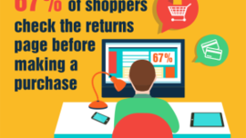 E-commerce Product Return Statistics and Trends