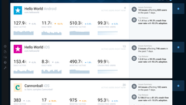 Twitter's New Fabric Dashboard Streamlines Analytics