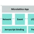 [繁] MCU 與 Lightweight JavaScript engine 的邂逅