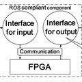 [簡] FPGA:下一代機器人感知處理器