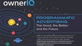 Programmatic is the Future of Digital Ads