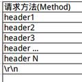 [簡] 你應該知道的 HTTP 基礎知識
