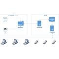 [簡] C# 工業物聯網和集成系統解決方案的技術路線