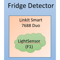 [英] MediaTek LinkIt™ Smart 7688 Duo Review – The Making of a Refrigerator Monitor