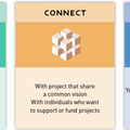Register your project on Open Team