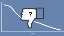 New Study Shows Facebook Reach Down 42%