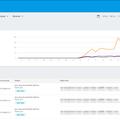 Firebase Crash Reporting VS Crashlytics