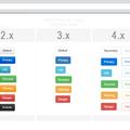 [英] 來看看 Bootstrap 4 有什麼新鮮事?