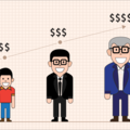 Understanding Customer Lifetime Value & How To Increase It