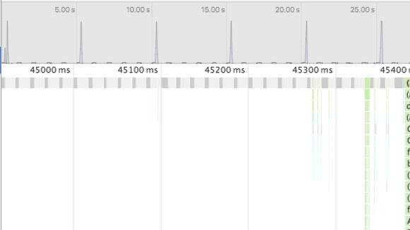 Snappier UIs with Apollo Client + GraphQL