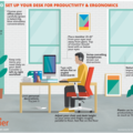 Productivity and Ergonomics: The Best Way to Organize Your Desk | Zapier