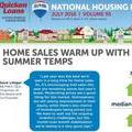 July 2016 RE/MAX National Housing Report | RE/MAX Newsroom