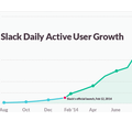 The Growth Strategy Behind Slack (The Fastest Growing Enterprise App Right Now)