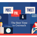 The Best and Worst Times to Tweet, Share, Pin and Post [INFOGRAPHIC]