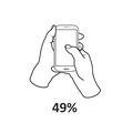 11 tips for ergonomic mobile interfaces