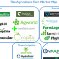 Agriculture Tech Market Map: Startups Powering The Future Of Farming - CB Insights Blog