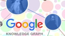 Exploit The Knowledge Graph For Your Brand